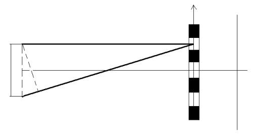 Схема опыта Юнга